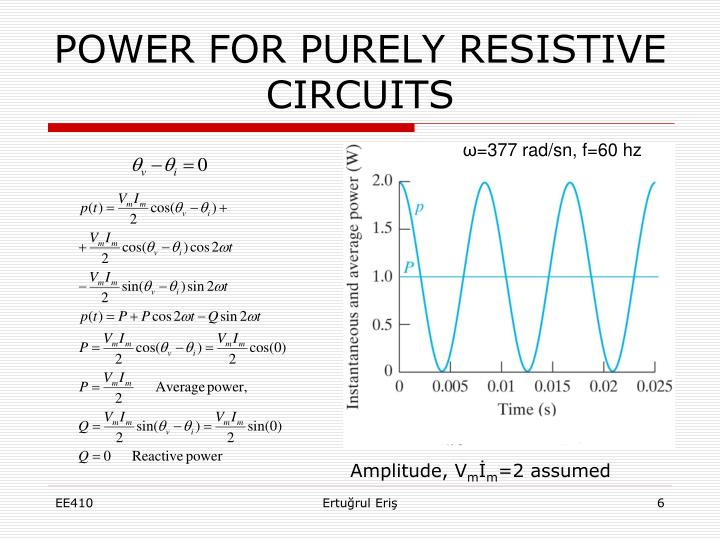POWER FOR PURELY RESISTIVE CIRCUITS