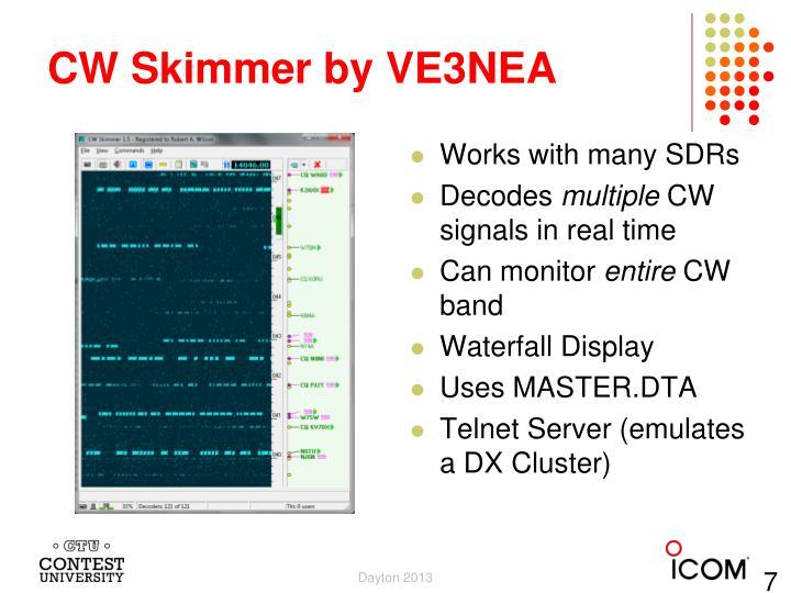 CW Skimmer by VE3NEA