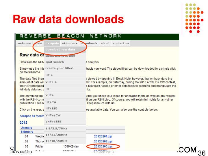 Raw data downloads
