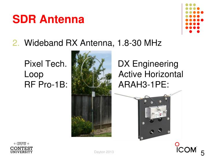 SDR Antenna