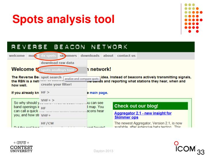 Spots analysis tool