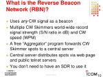 what is the reverse beacon network rbn