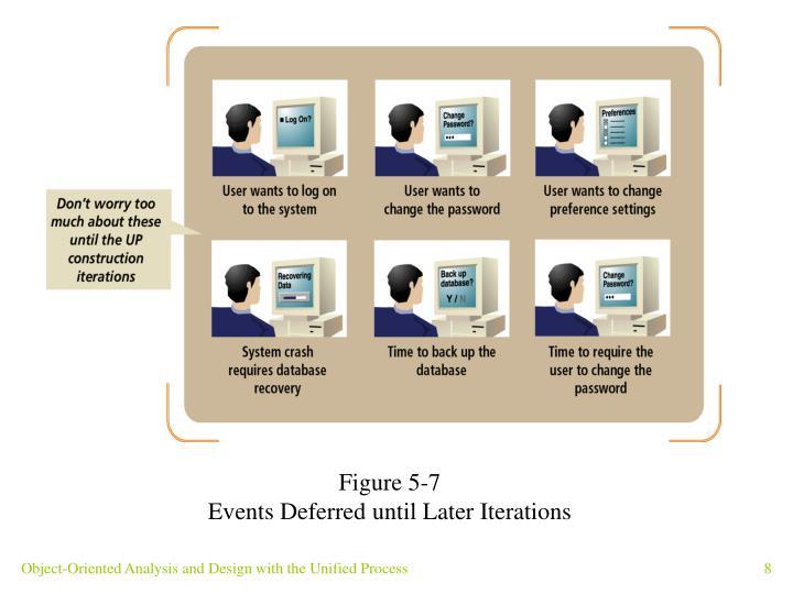 Figure 5-7