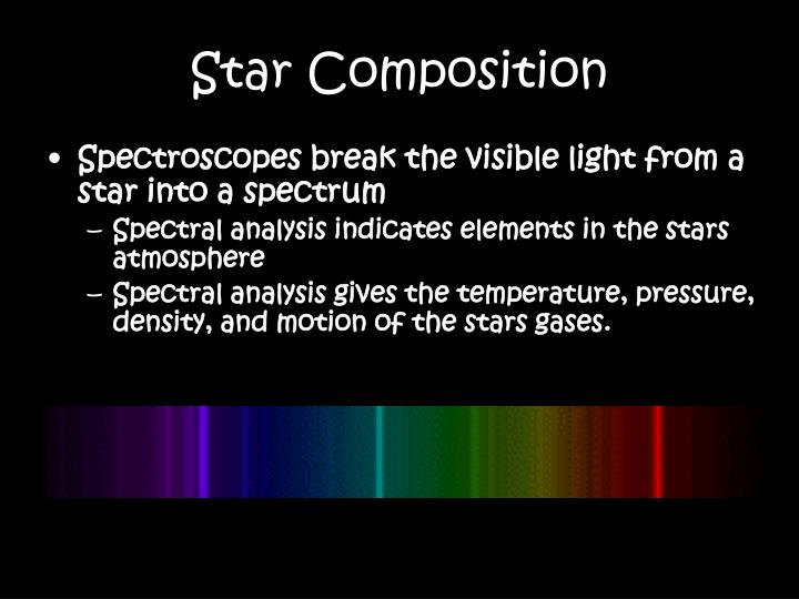 Star Composition