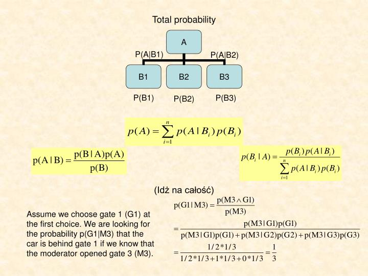 Total probability