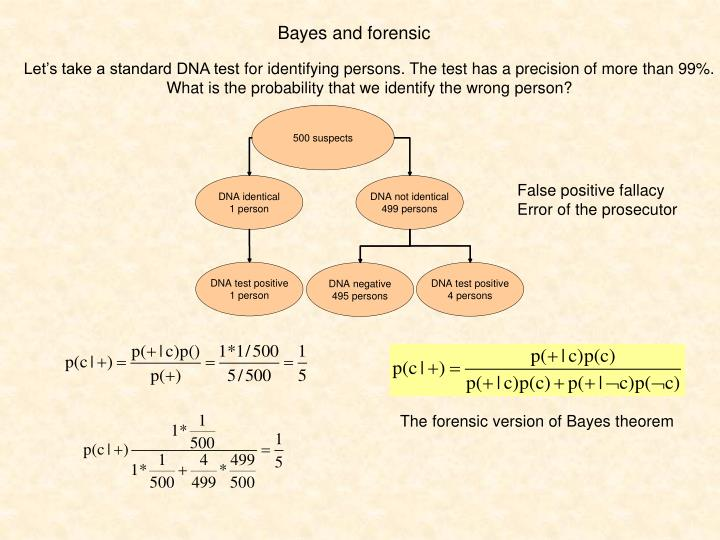Bayes and forensic
