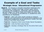 example of a goal and tasks