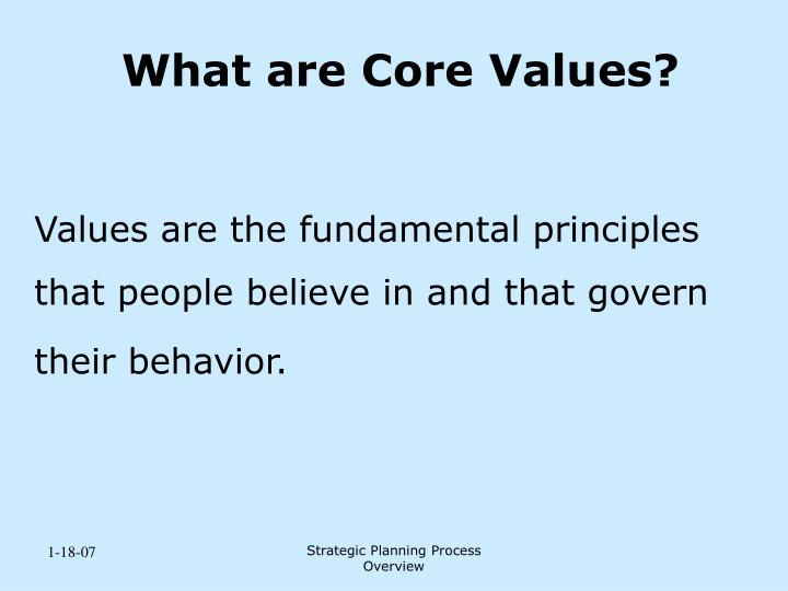 What are Core Values?