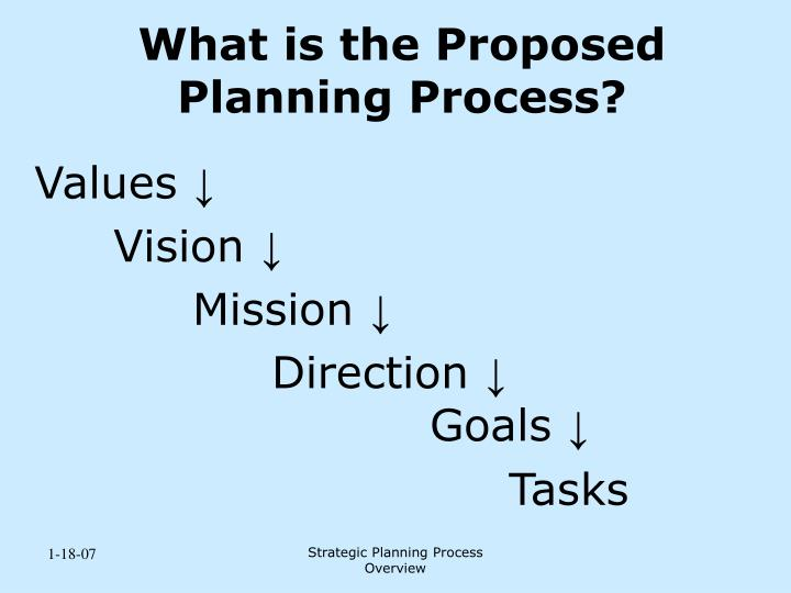 What is the Proposed Planning Process?
