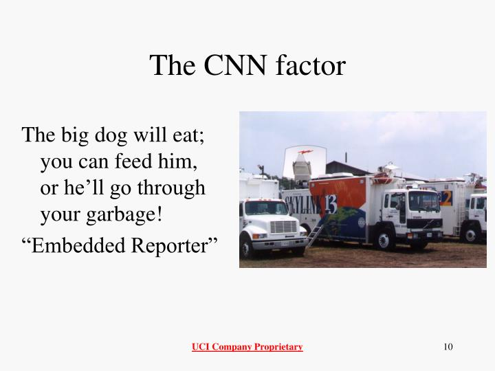 The CNN factor