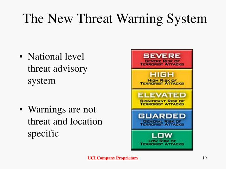 The New Threat Warning System
