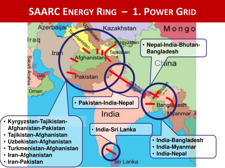 SAARC Energy Ring  –  1.