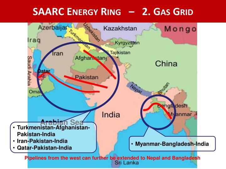 SAARC Energy Ring   –   2. Gas