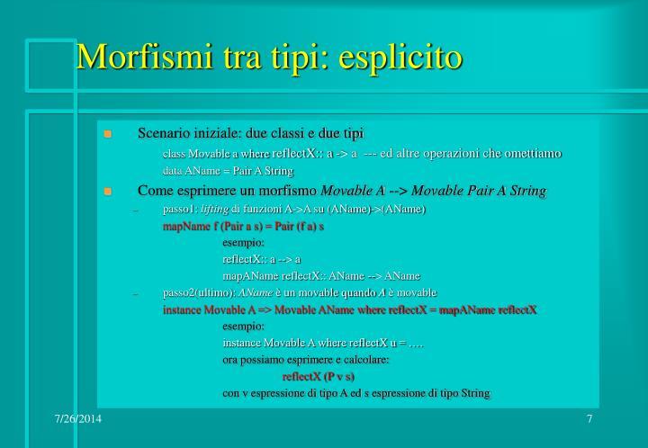 Morfismi tra tipi: esplicito