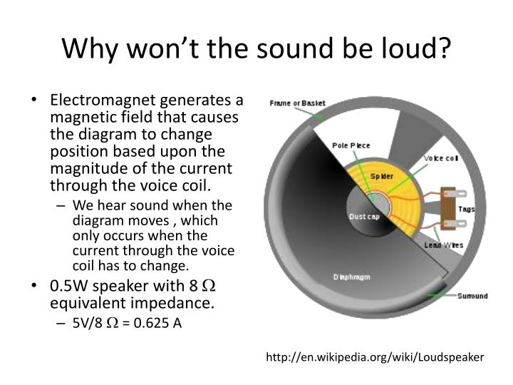 Why won't the sound be loud?