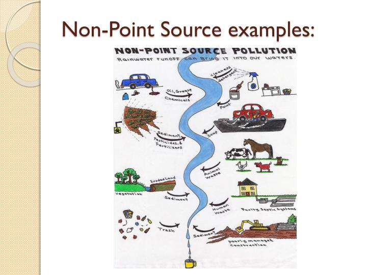 Non-Point Source examples: