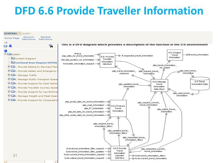 DFD 6.6 Provide