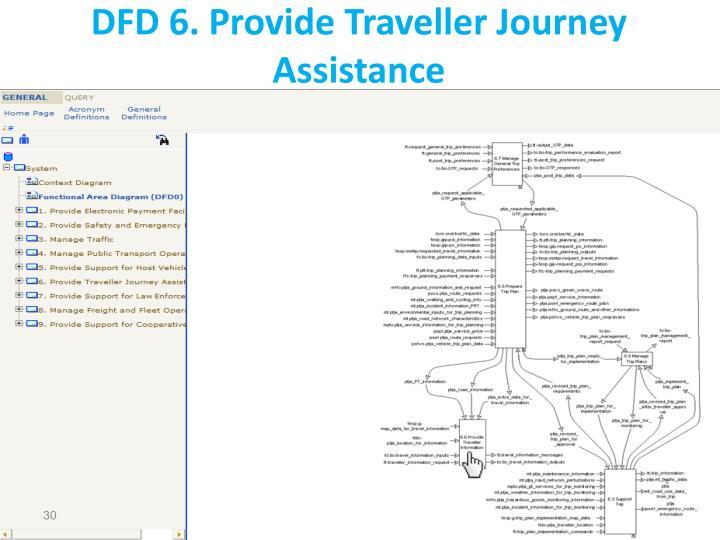 DFD 6. Provide