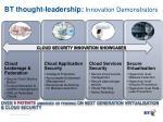 bt thought leadership innovation demonstrators