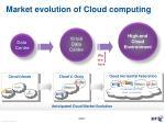 market evolution of cloud computing