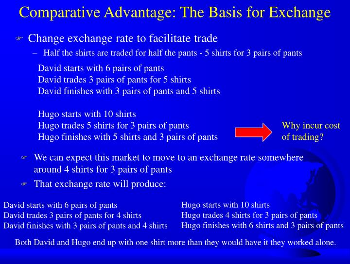 Comparative Advantage: The Basis for Exchange