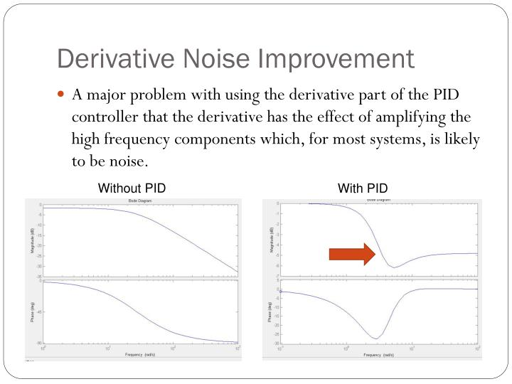 Derivative Noise Improvement
