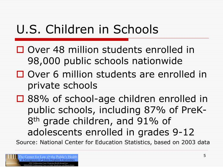 U.S. Children in Schools