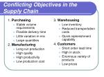 conflicting objectives in the supply chain