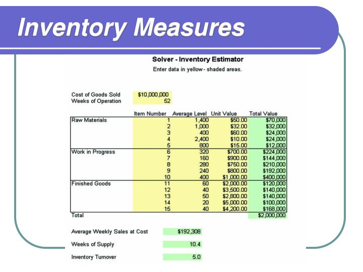 Inventory Measures