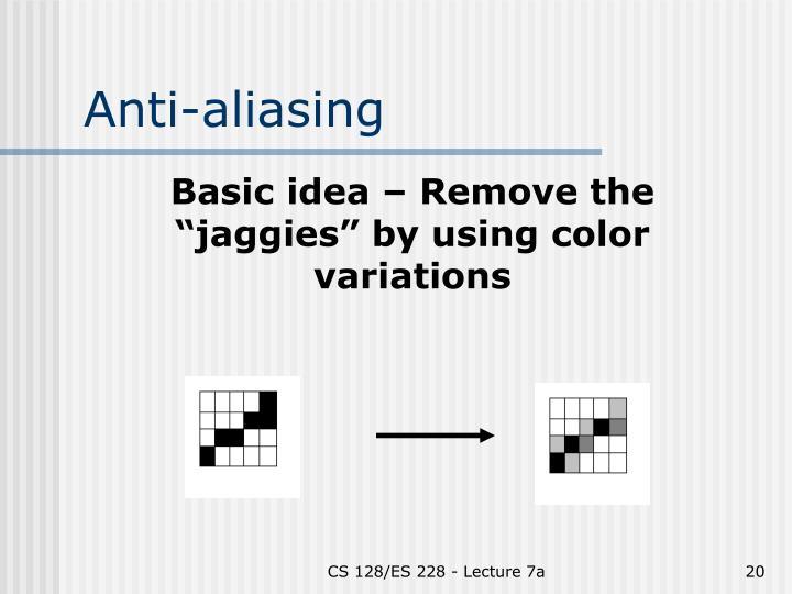 Anti-aliasing