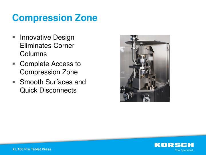 Compression Zone