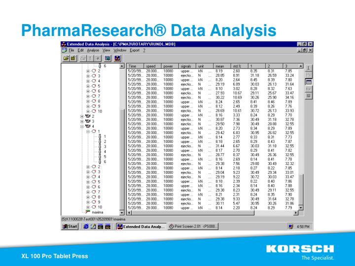 PharmaResearch® Data Analysis