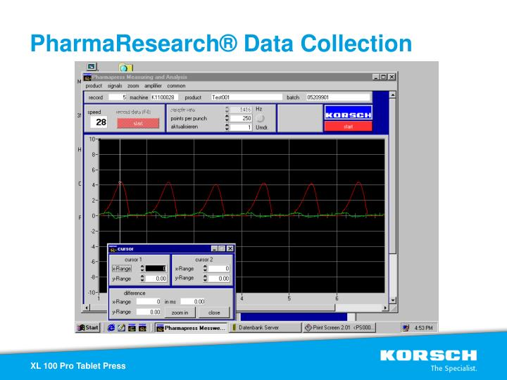 PharmaResearch® Data Collection