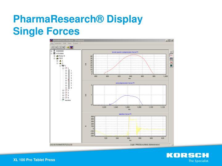 PharmaResearch® Display