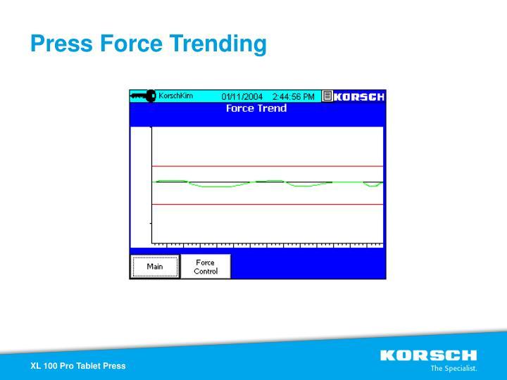 Press Force Trending
