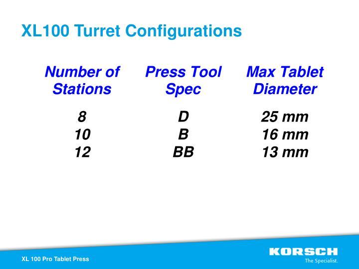 XL100 Turret Configurations