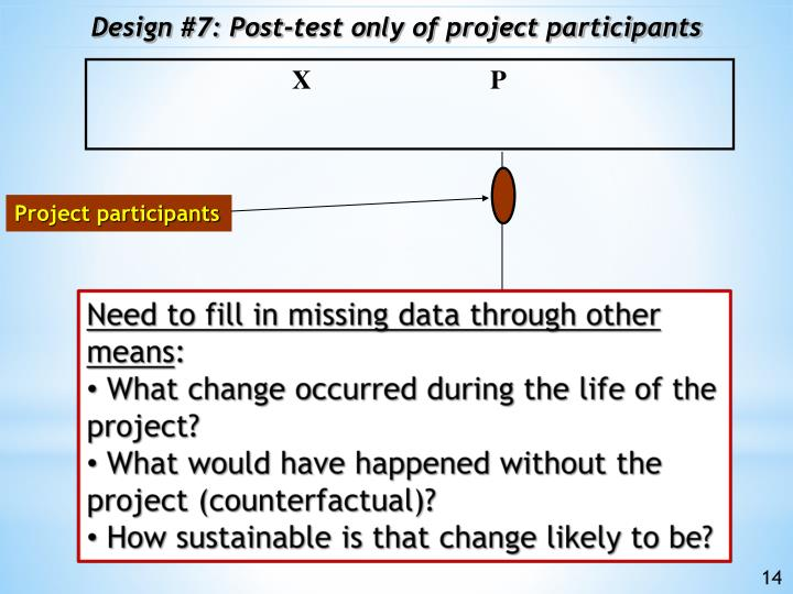 Design #7: Post-test only of project participants