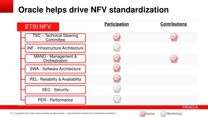 Oracle helps drive NFV standardization