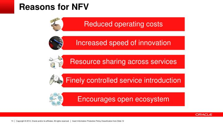 Reasons for NFV