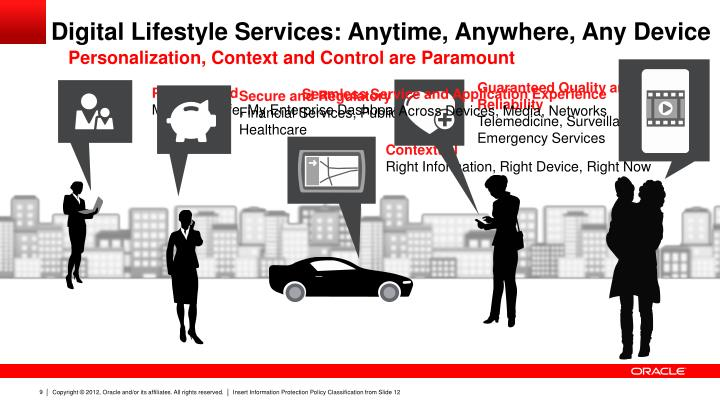 Digital Lifestyle Services: Anytime, Anywhere, Any Device