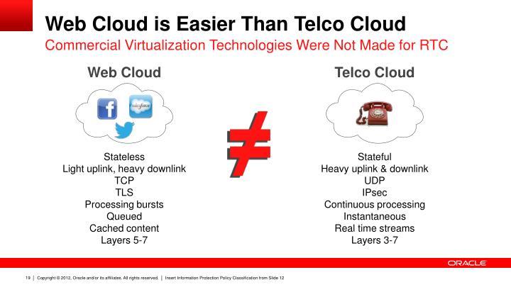 Web Cloud is Easier Than Telco Cloud