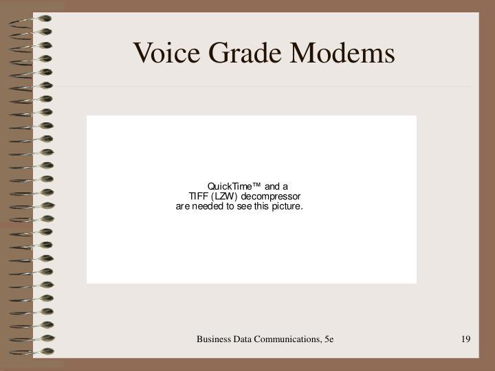 Voice Grade Modems