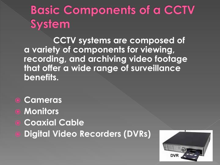 Basic Components of a CCTV System