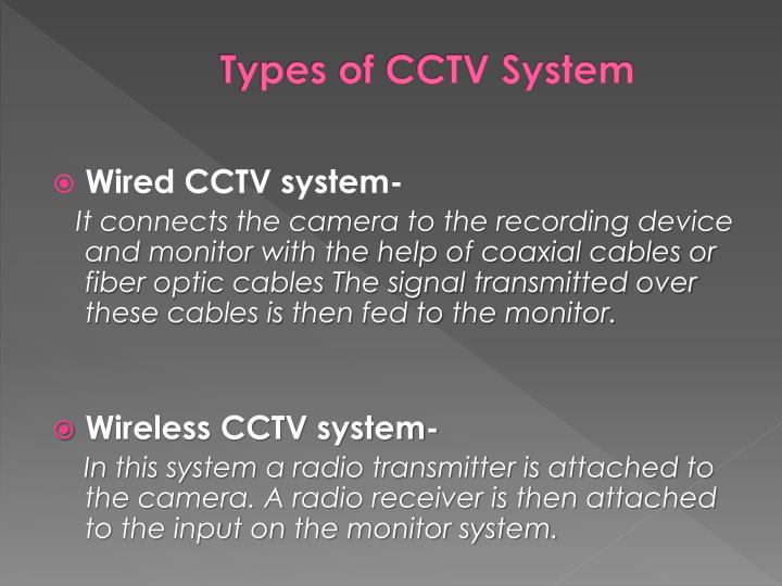 Types of CCTV System
