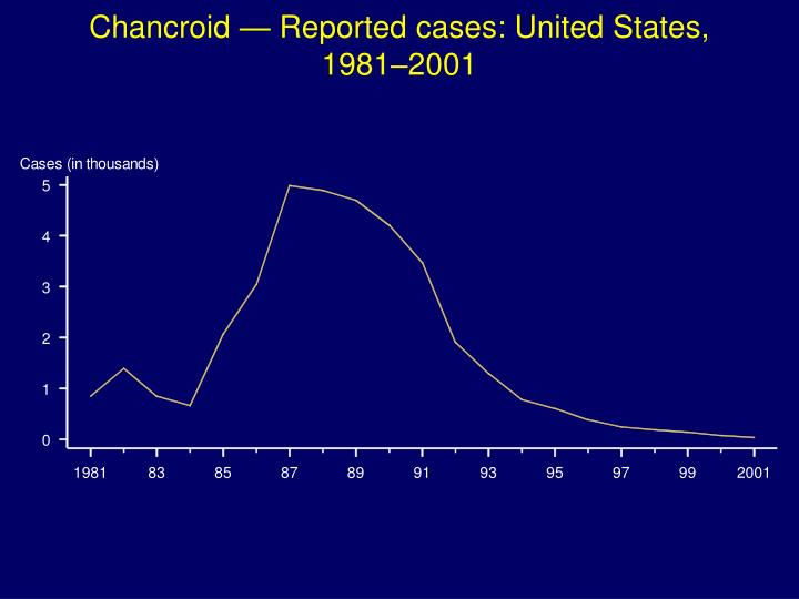 Chancroid — Reported cases: United States, 1981–2001