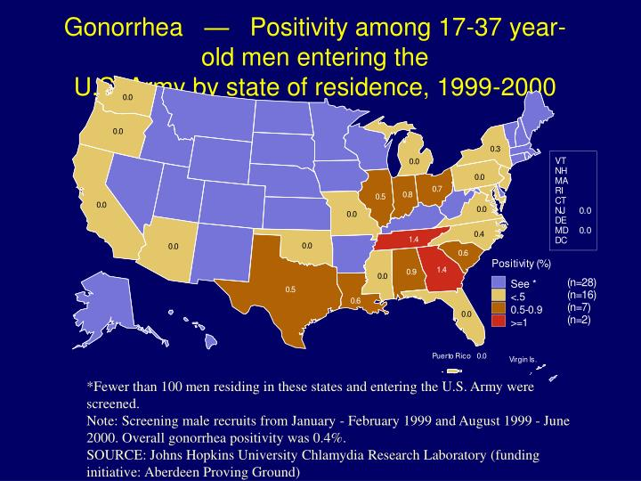 Gonorrhea   —   Positivity among 17-37 year-old men entering the