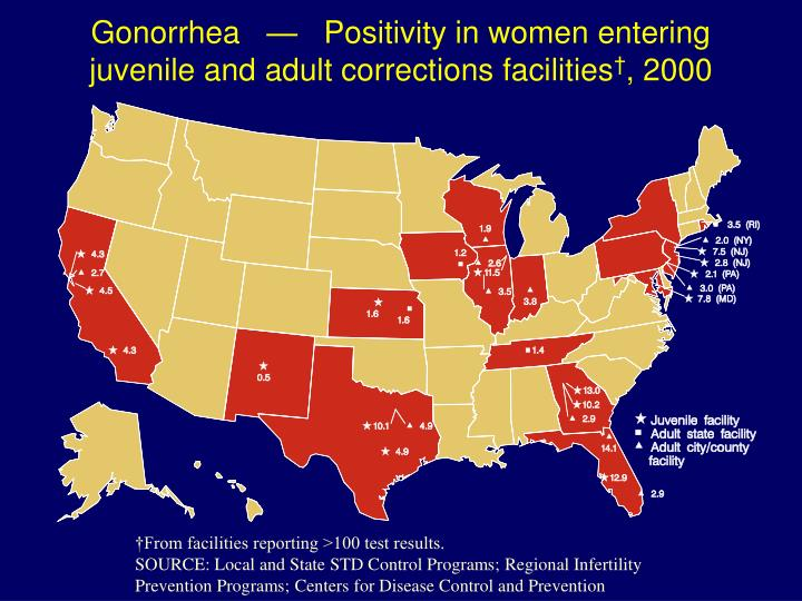 Gonorrhea   —   Positivity in women entering juvenile and adult corrections facilities