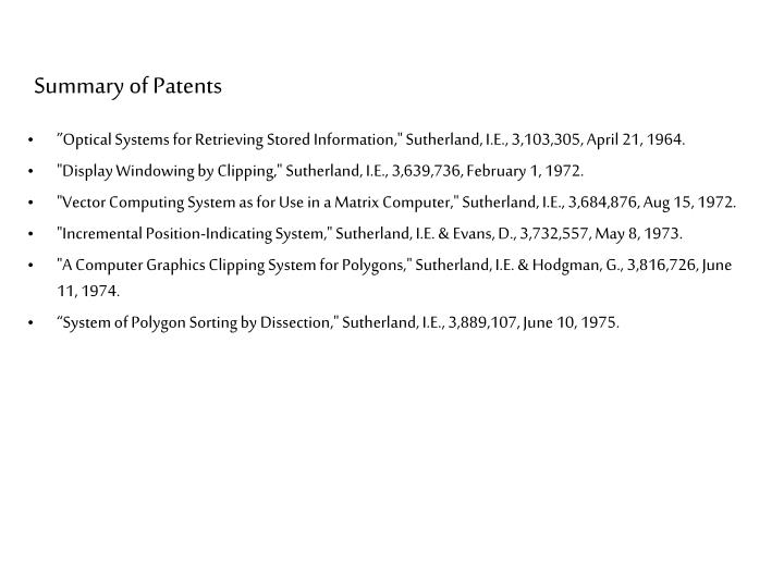 Summary of Patents