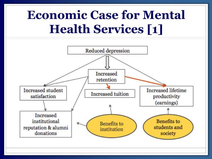 Economic Case for Mental Health Services [1]