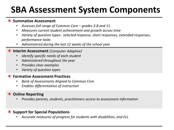 SBA Assessment System Components